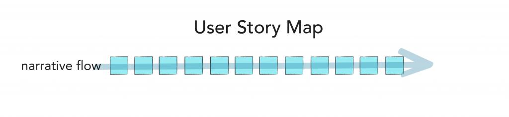 user story 1